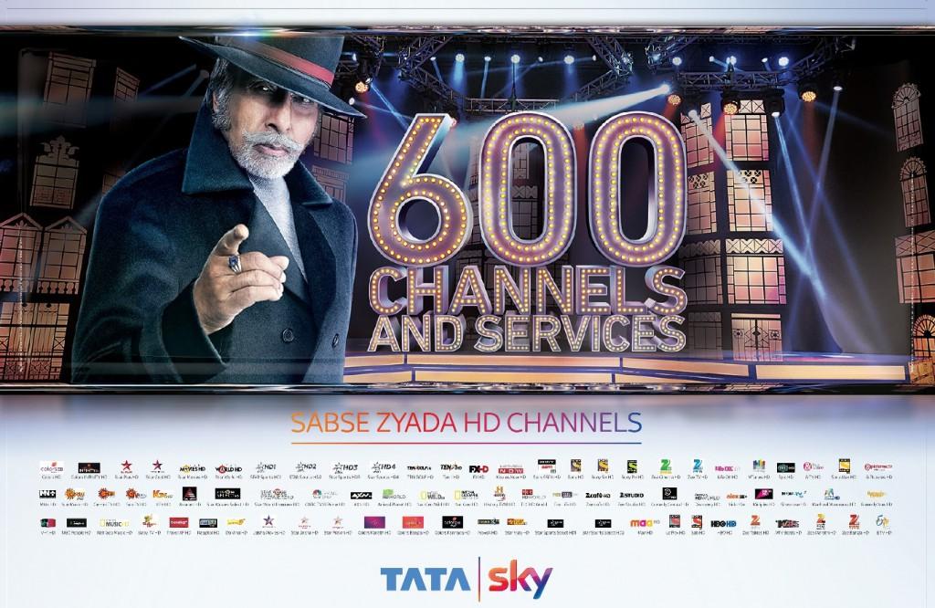 Maximum HD Channels